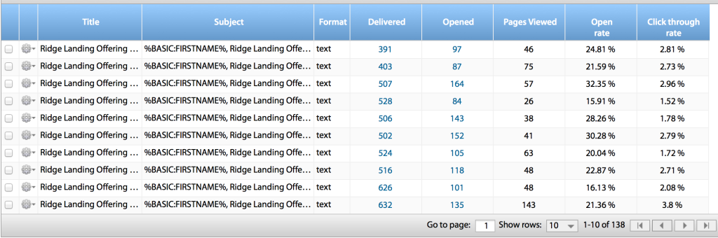 testing-your-email-campaigns