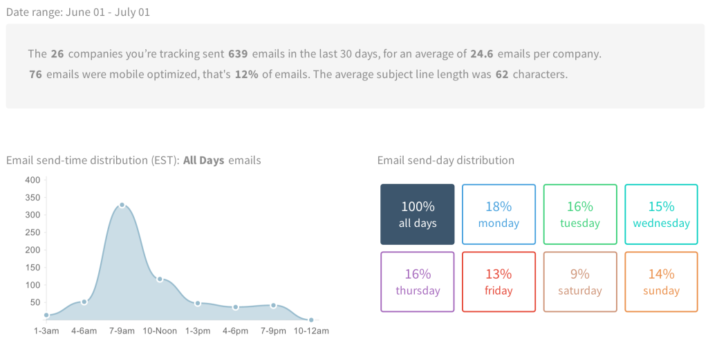luiz-centenaro-mailcharts